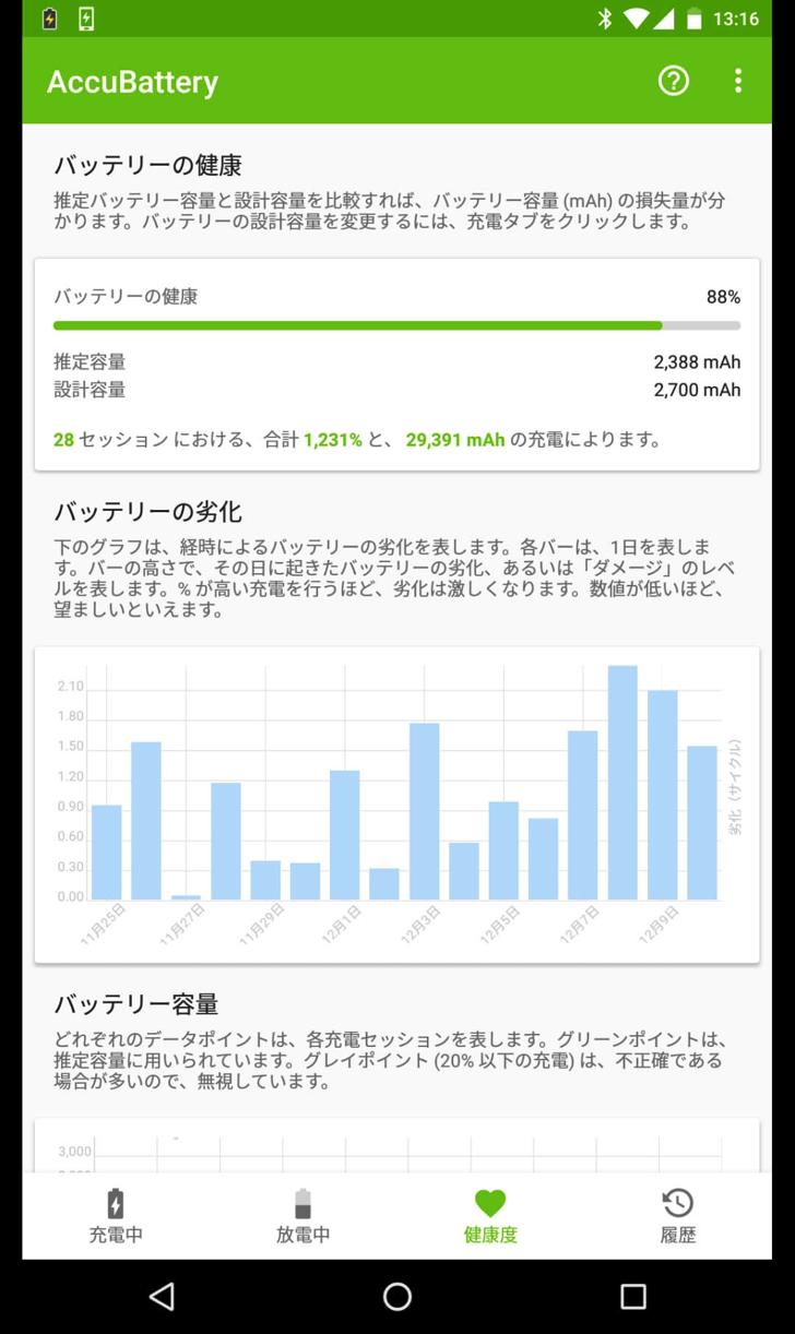 Nexus5xバッテリー交換後