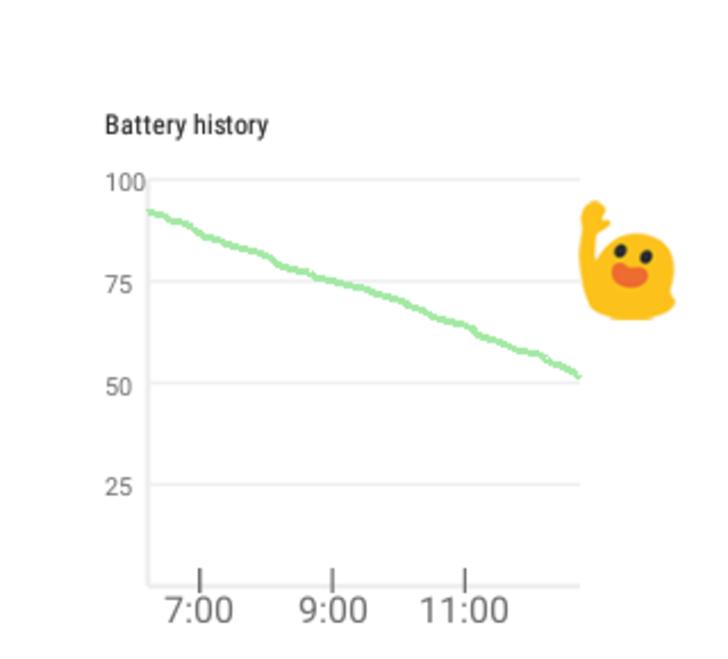 1年ちょっと経ってバッテリー持たなすぎ